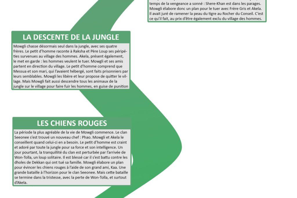 Livre de la Jungle.3